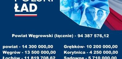 Z Polskiego Ładu dla powiatu węgrowskiego-30938